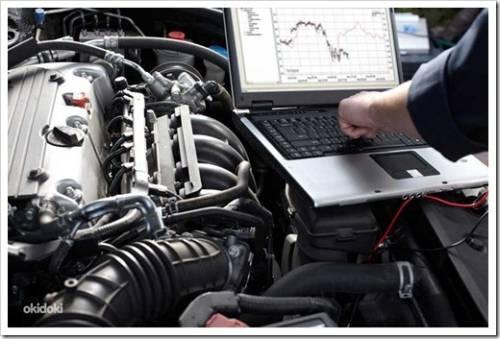 Использование специального ПО и оборудования