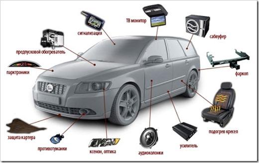 Полезные аксессуары для комплектации экстерьера машины